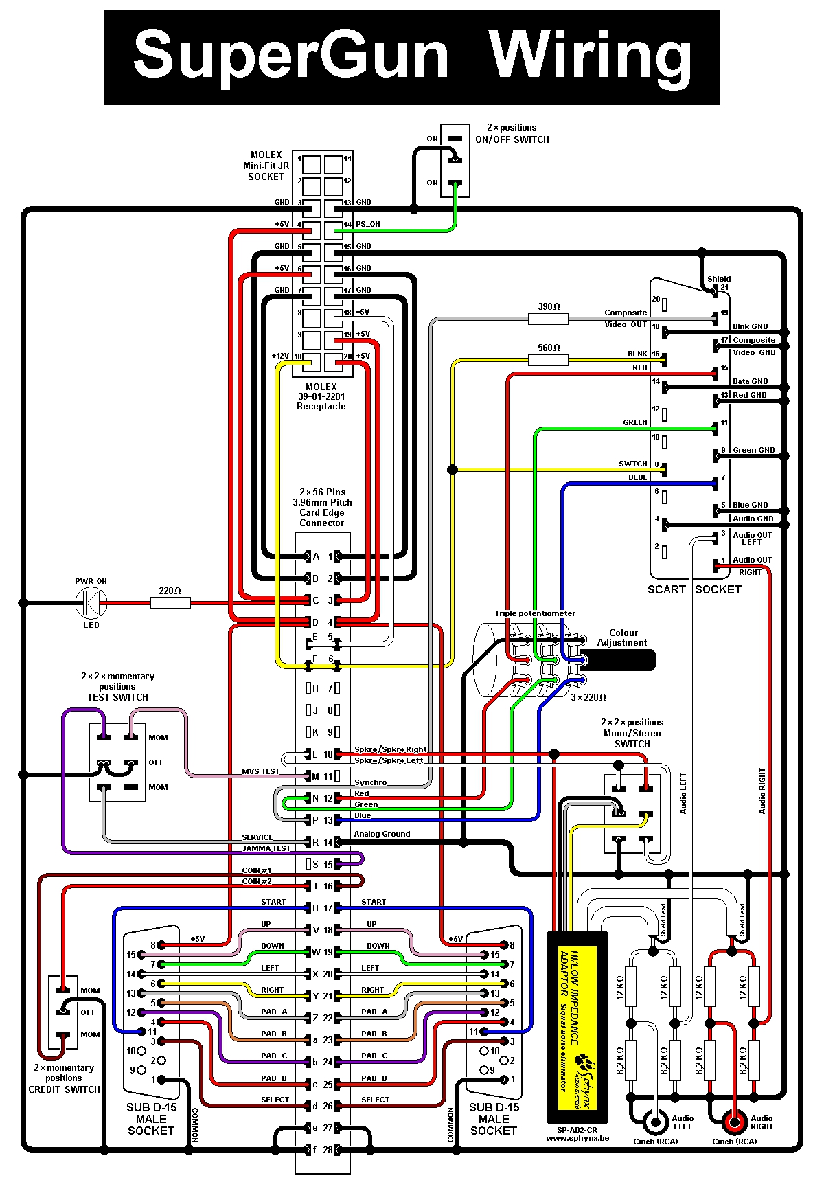 arcade game wiring diagram arcade game wiring diagram jamma supergun - 8bitplus